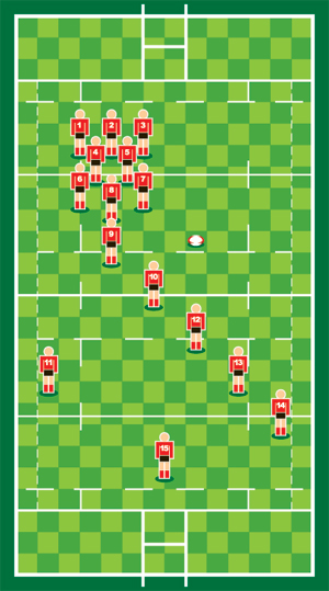 Rugby-Positions